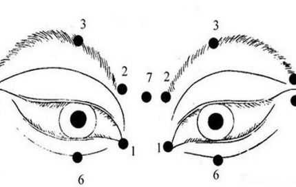 Выбросьте очки Тысячи людей улучшили свое зрение с помощью этого метода